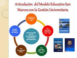 Modelo Educativo San Marcos. parte 2